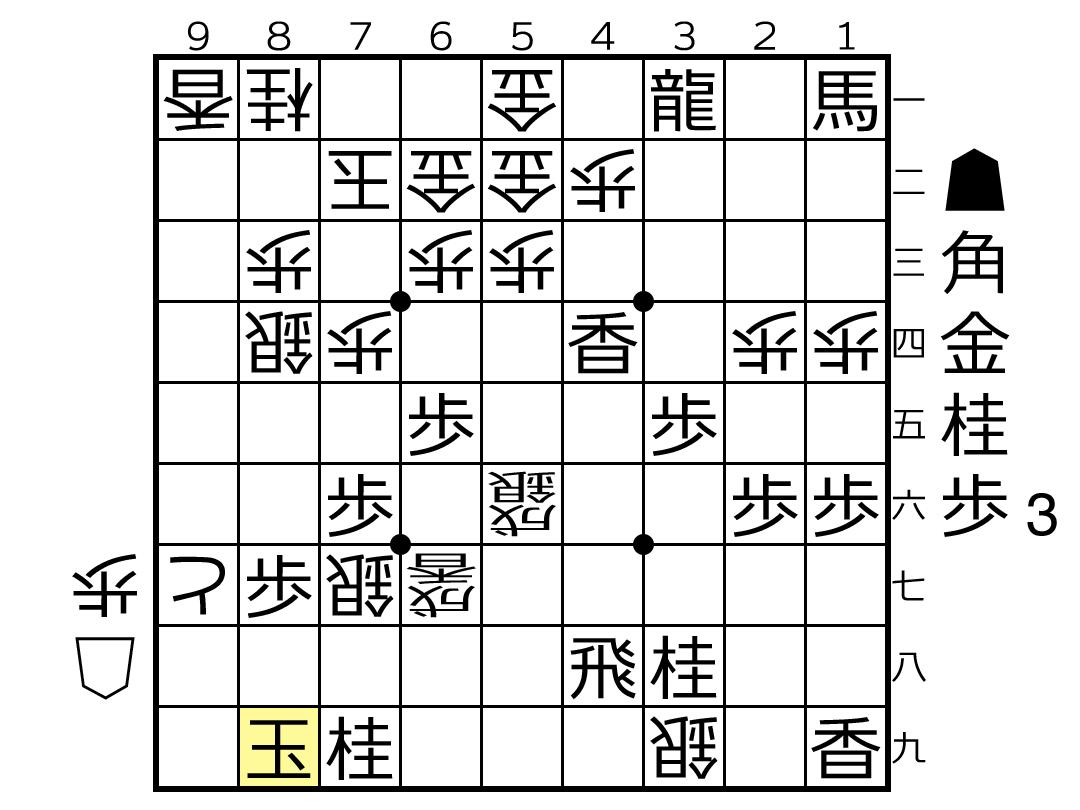 f:id:yuhib:20210702104956p:plain