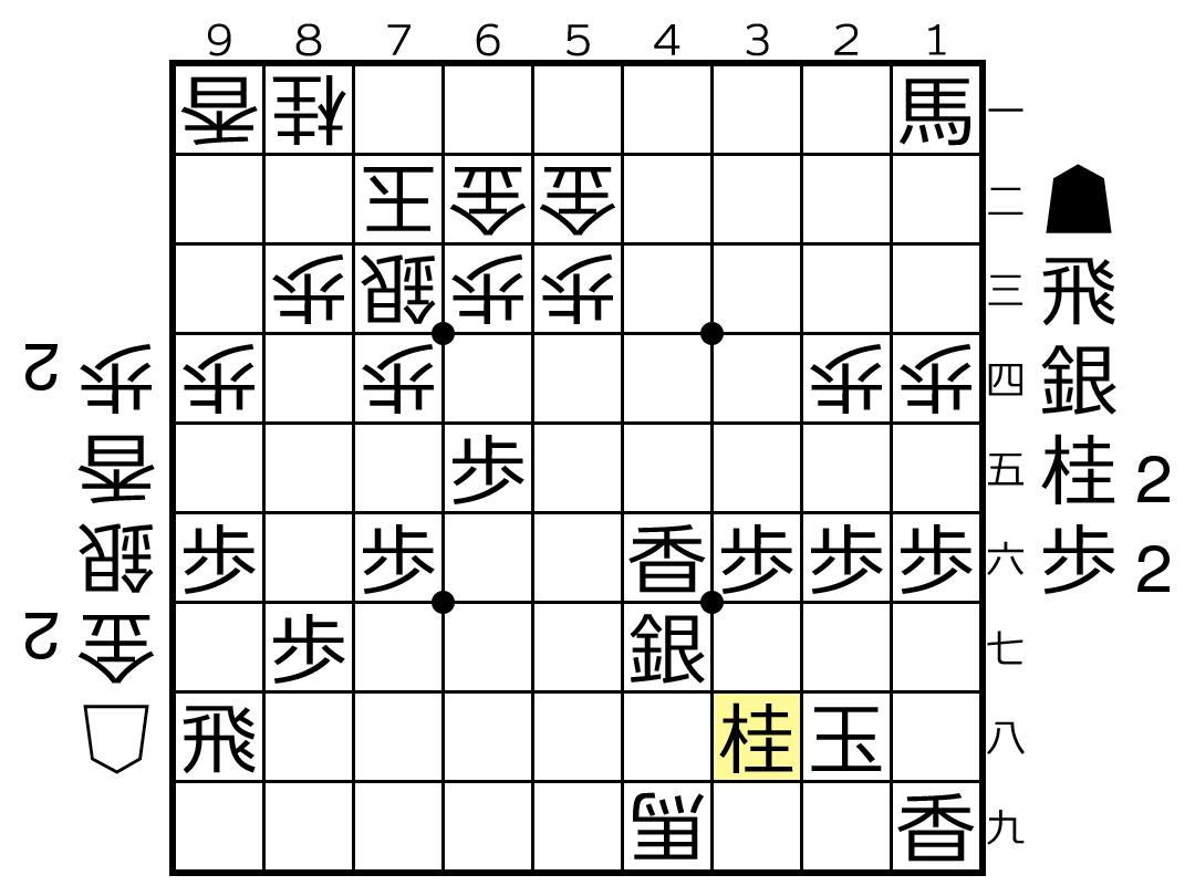 f:id:yuhib:20210702105150p:plain