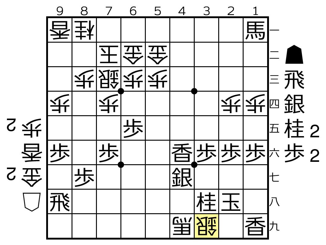 f:id:yuhib:20210702105541p:plain