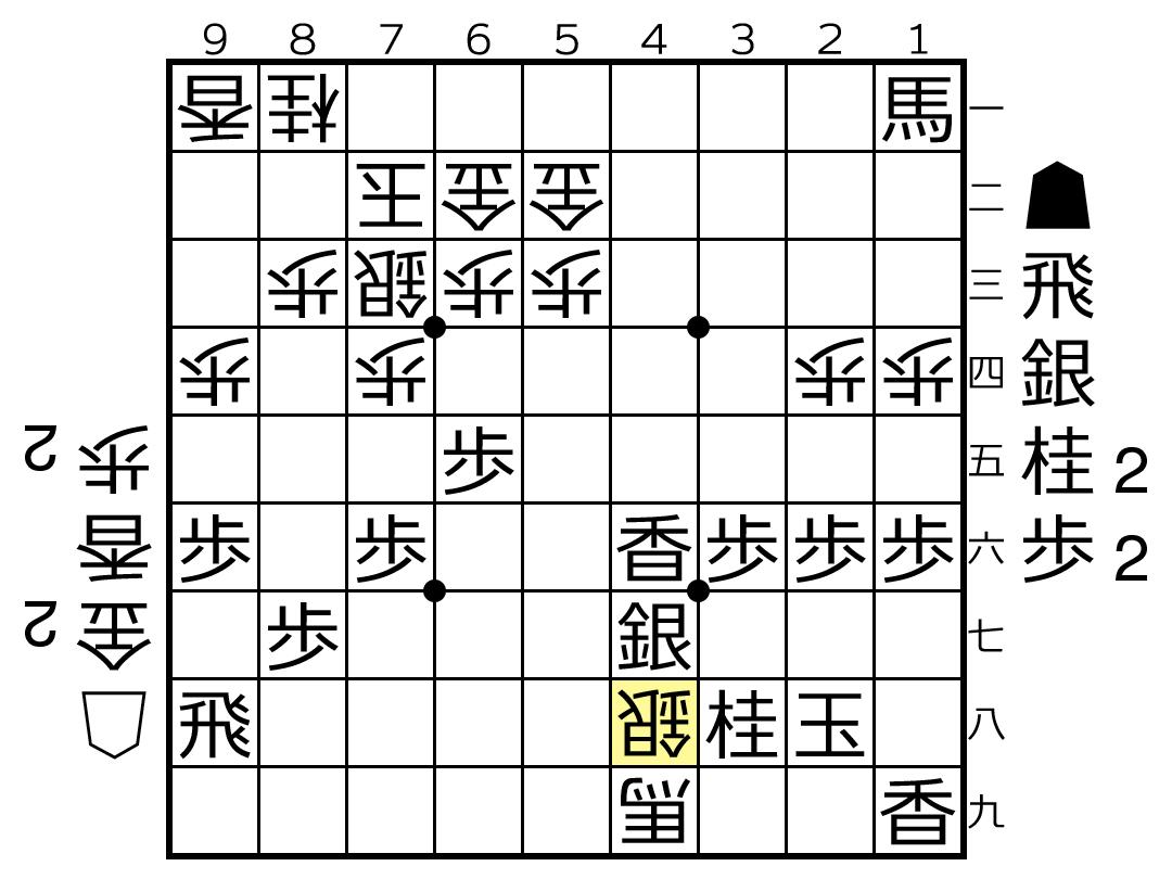 f:id:yuhib:20210702105955p:plain