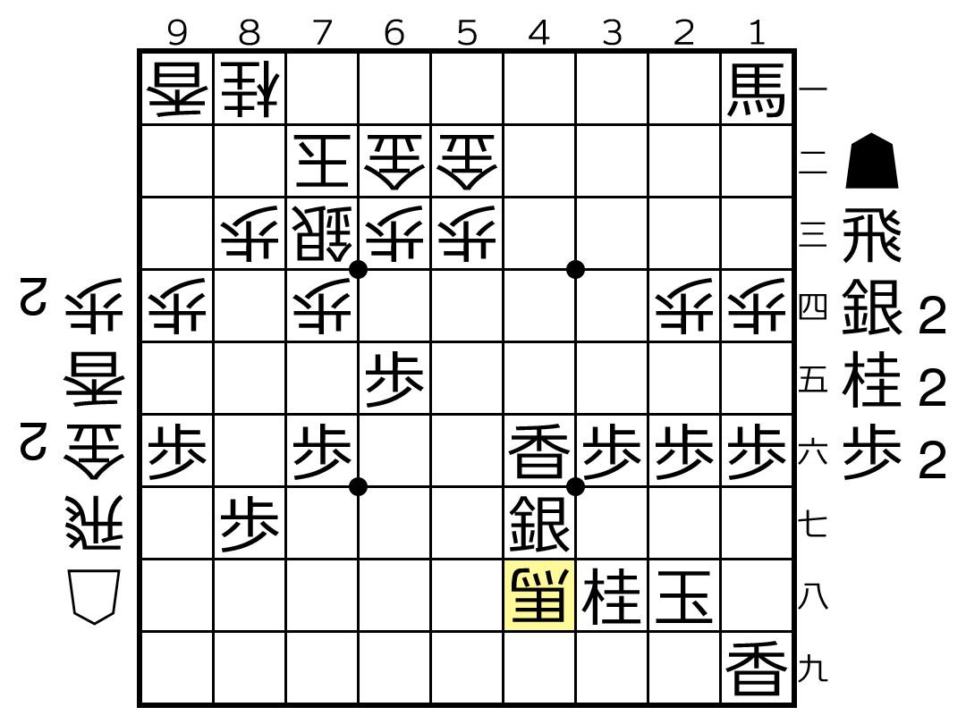 f:id:yuhib:20210702110312p:plain