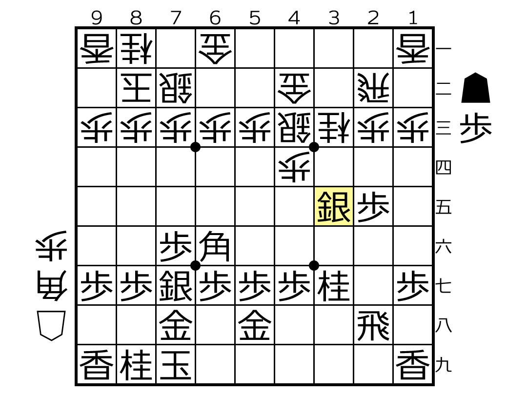 f:id:yuhib:20210705112838p:plain