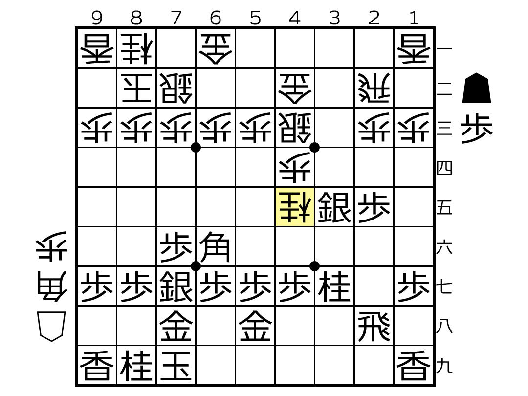 f:id:yuhib:20210705114443p:plain