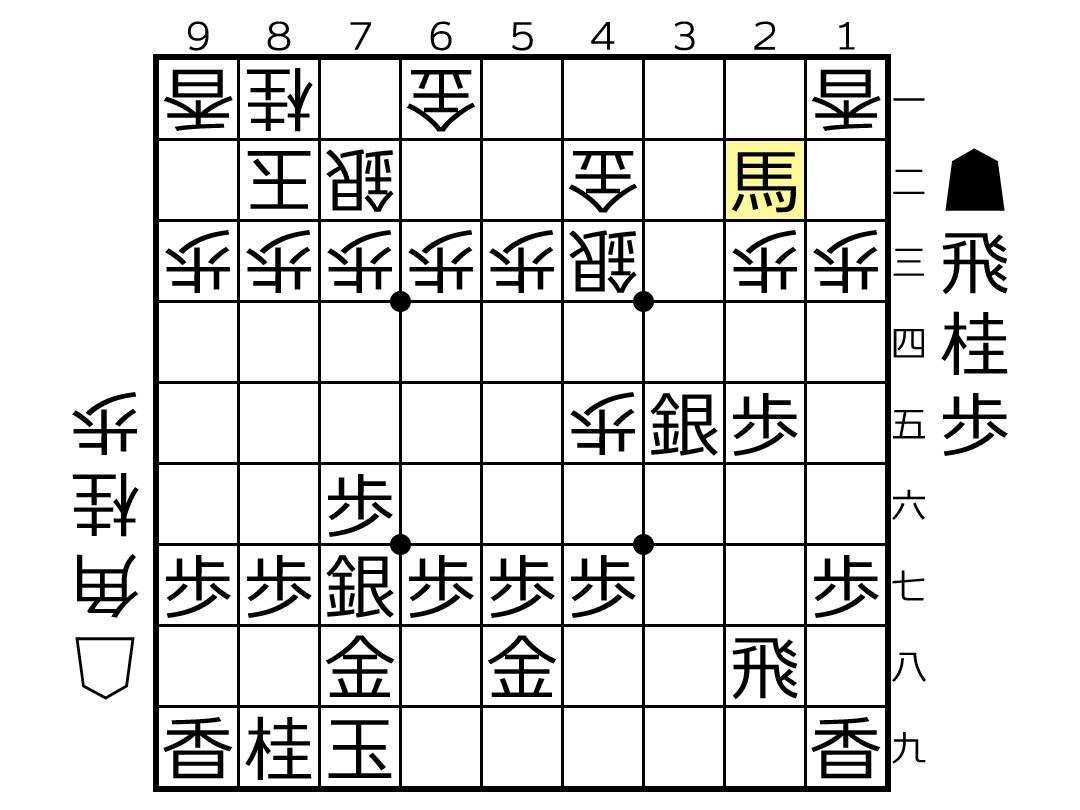 f:id:yuhib:20210705114525p:plain