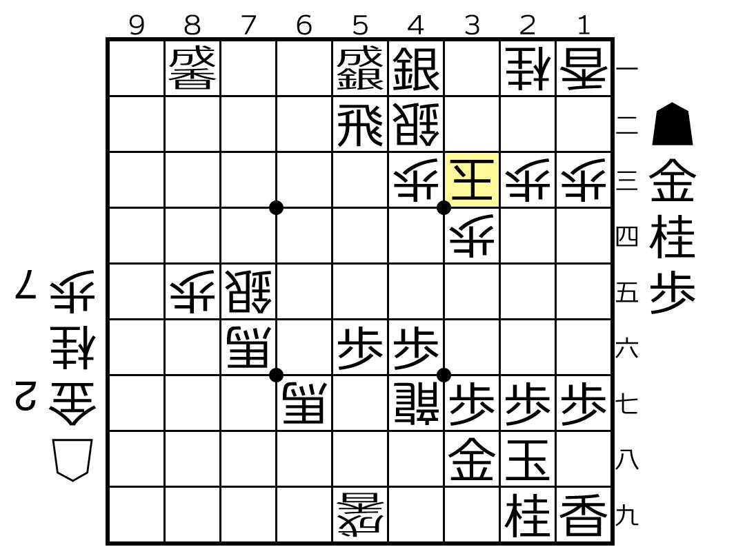 f:id:yuhib:20210706161651p:plain