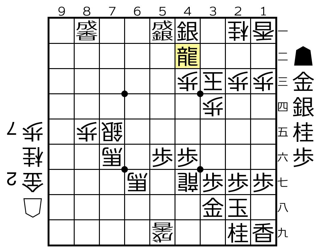 f:id:yuhib:20210706161906p:plain