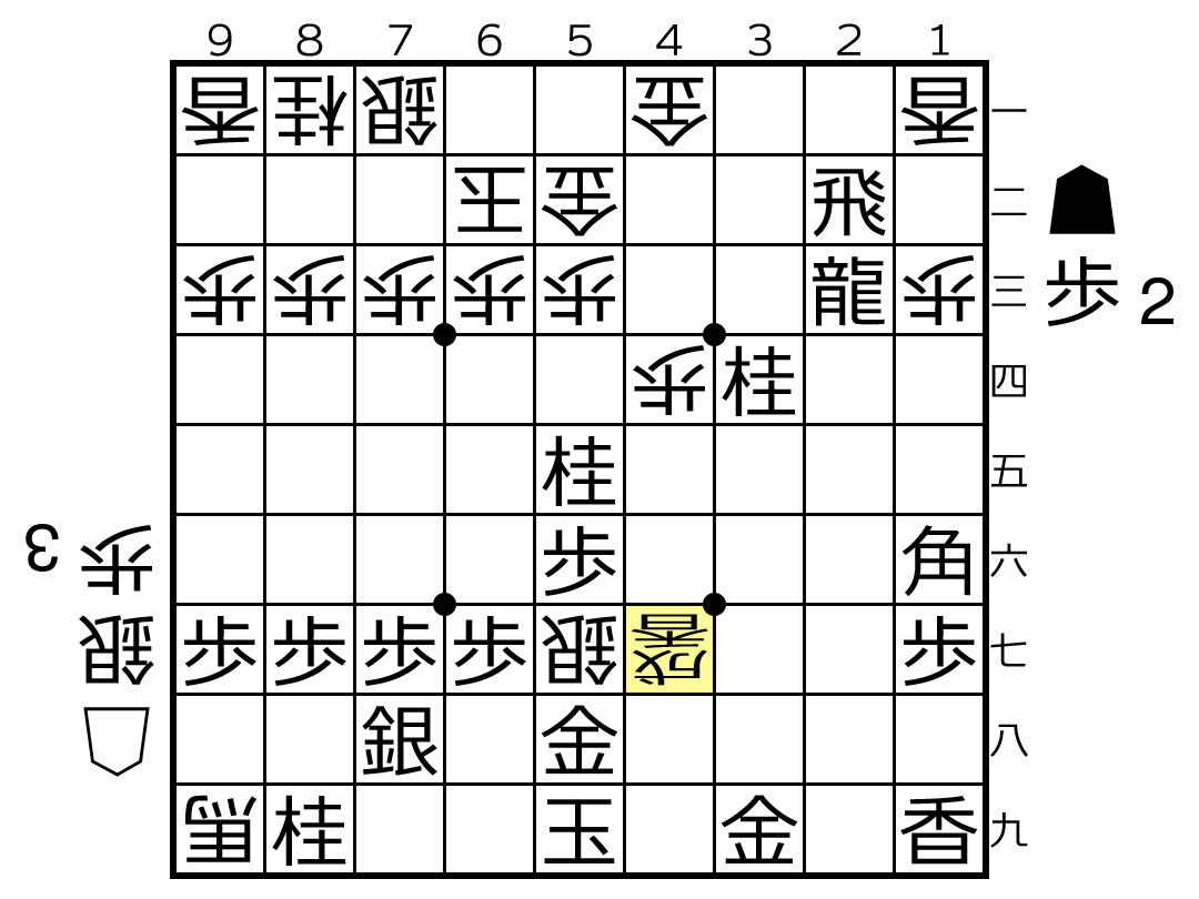 f:id:yuhib:20210706163912p:plain