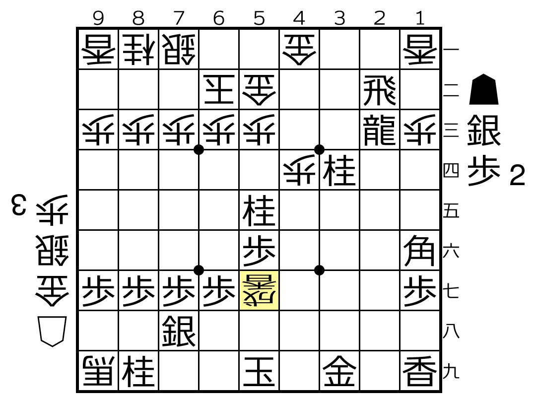f:id:yuhib:20210706164217p:plain