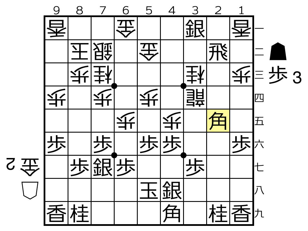 f:id:yuhib:20210707150232p:plain