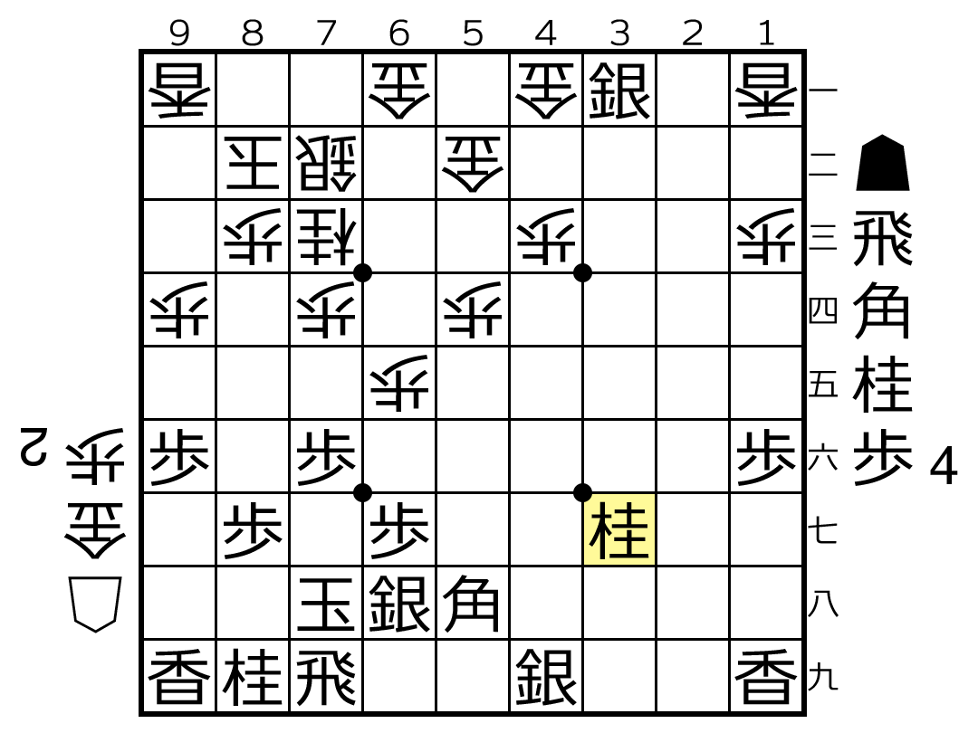 f:id:yuhib:20210707150732p:plain
