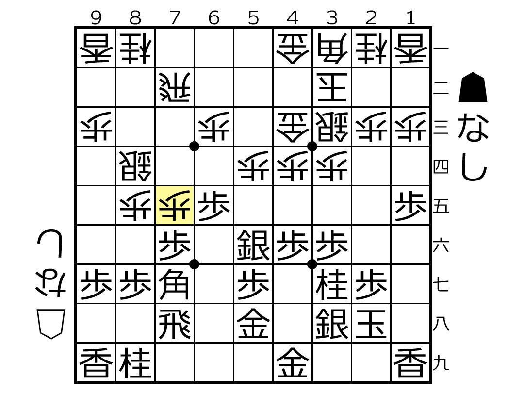 f:id:yuhib:20210708110607p:plain