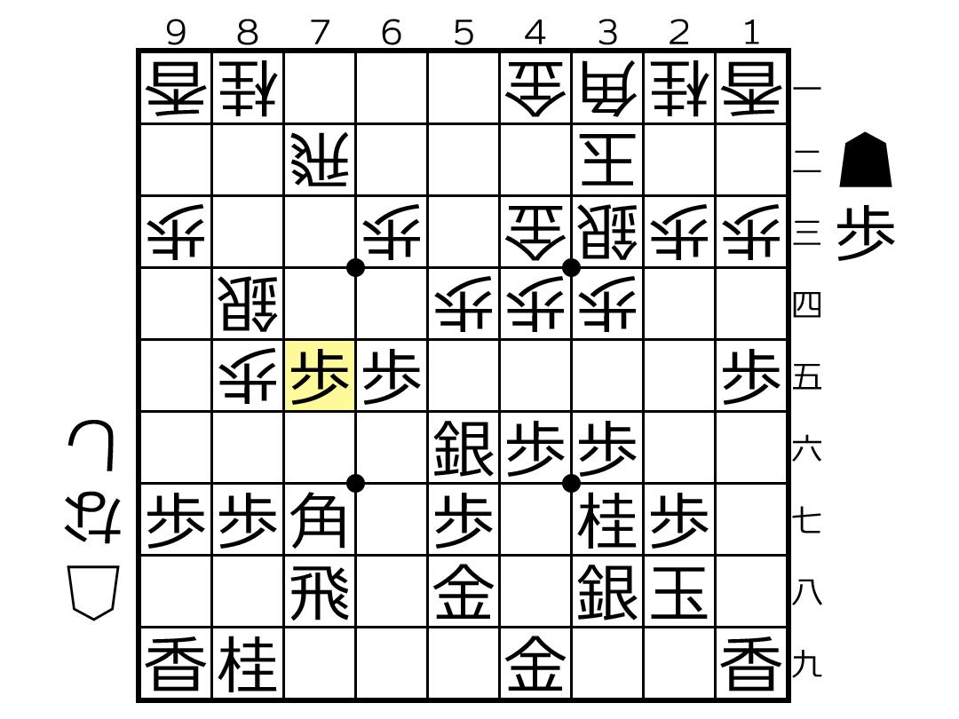 f:id:yuhib:20210708110745p:plain