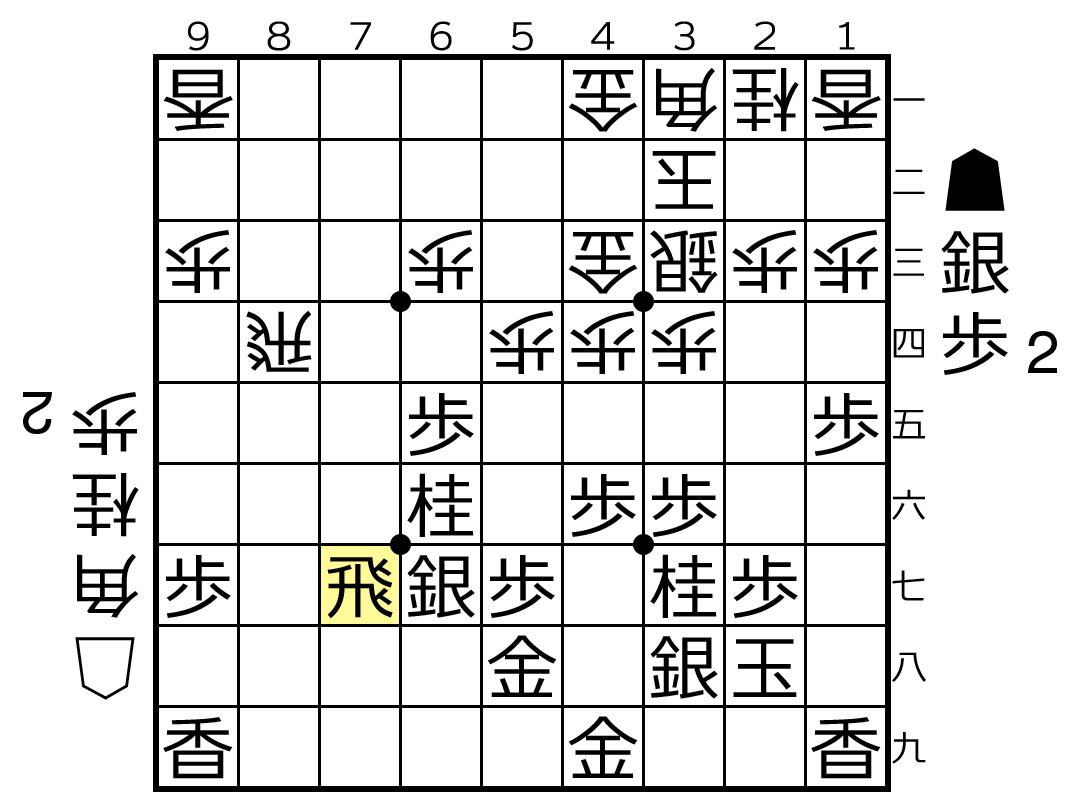 f:id:yuhib:20210708133203p:plain