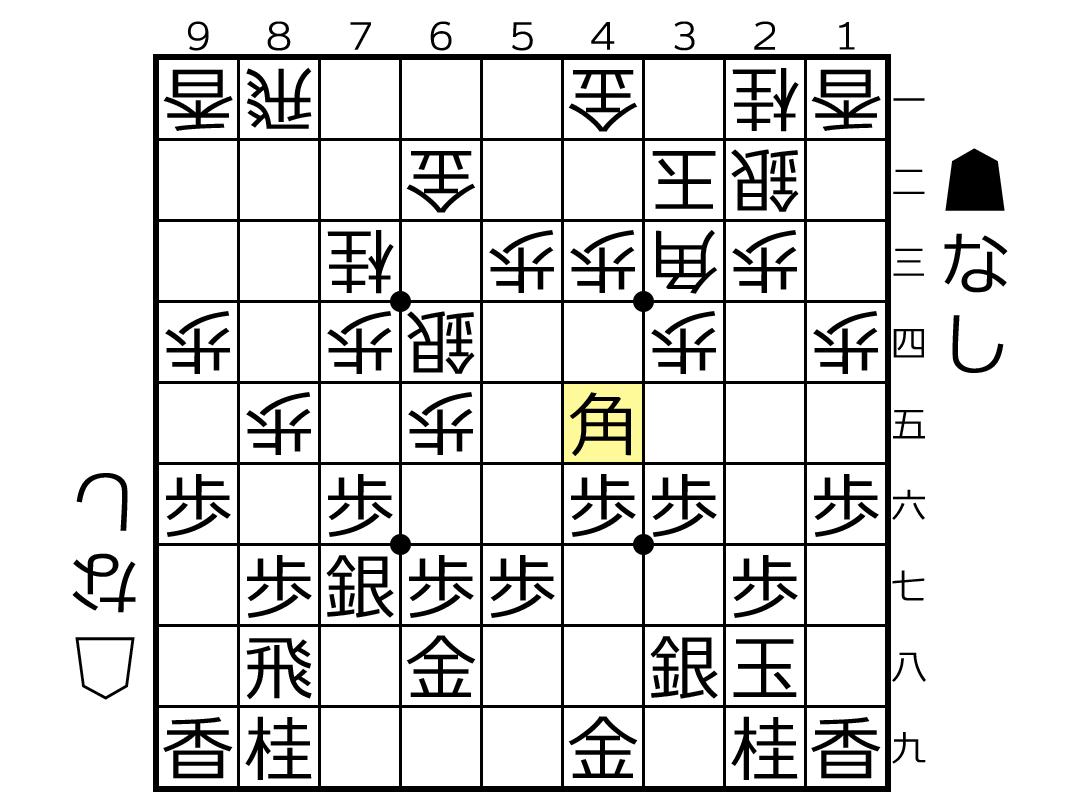 f:id:yuhib:20210709134550p:plain