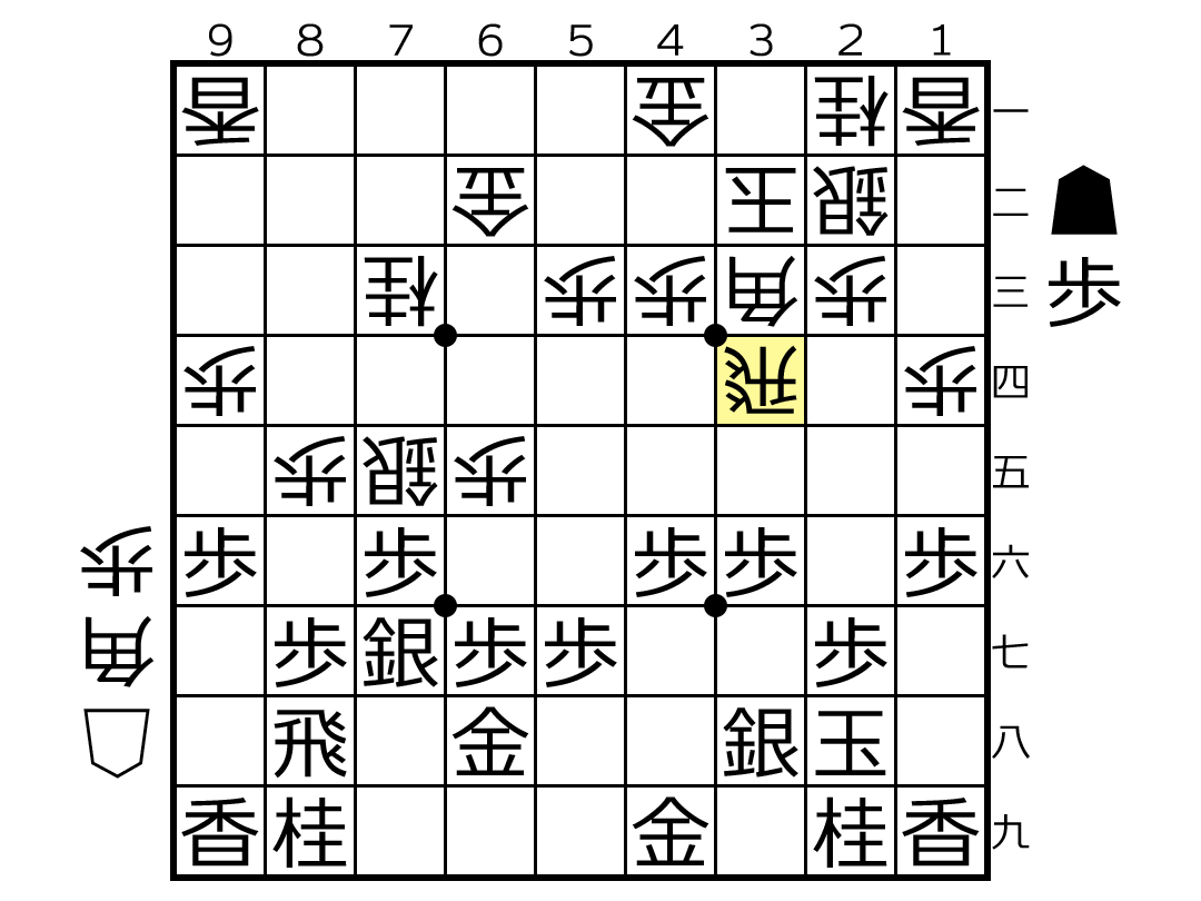 f:id:yuhib:20210709134809p:plain