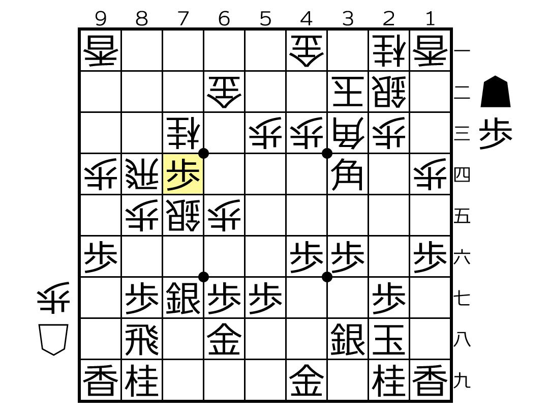 f:id:yuhib:20210709134943p:plain