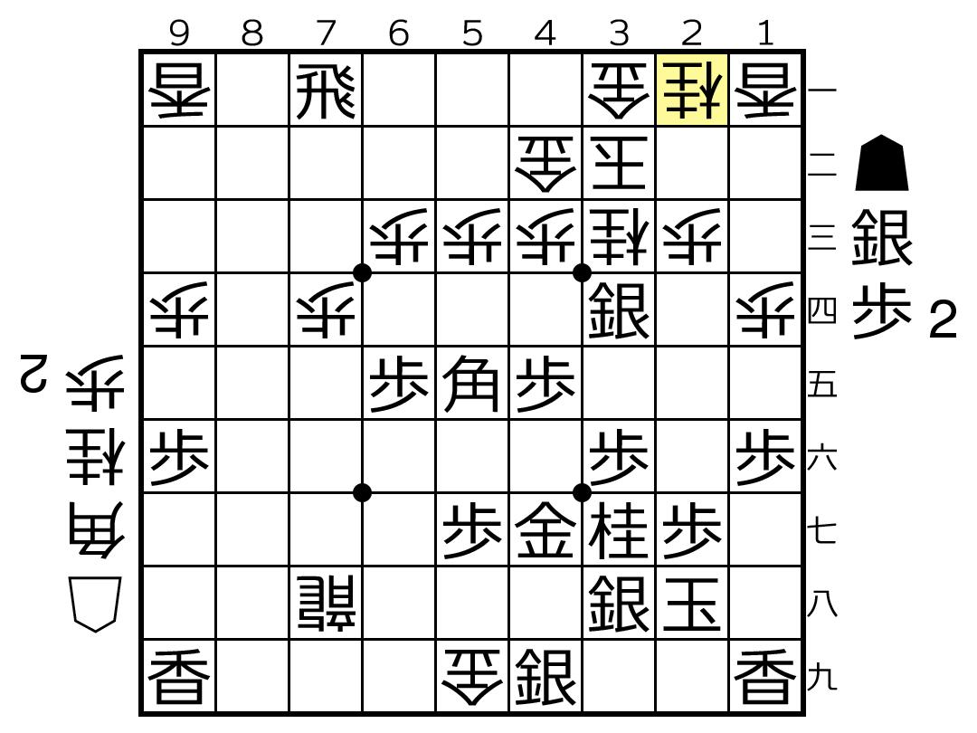 f:id:yuhib:20210709140003p:plain