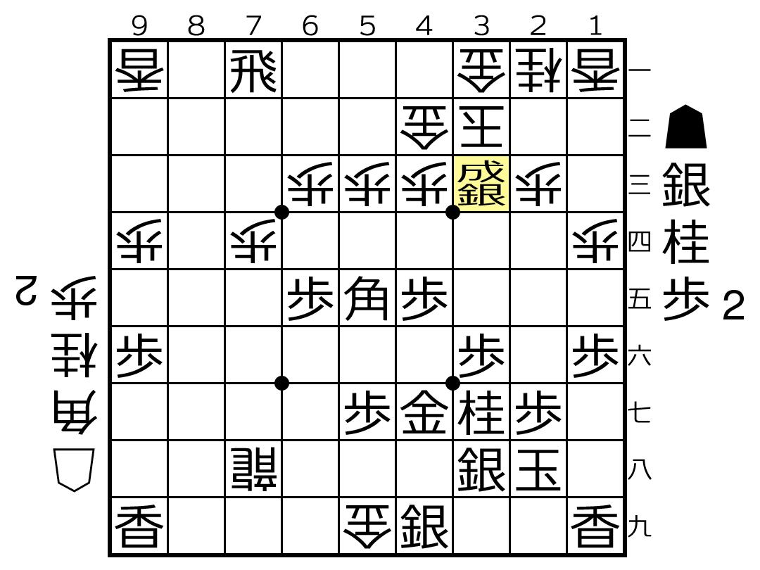 f:id:yuhib:20210709140059p:plain