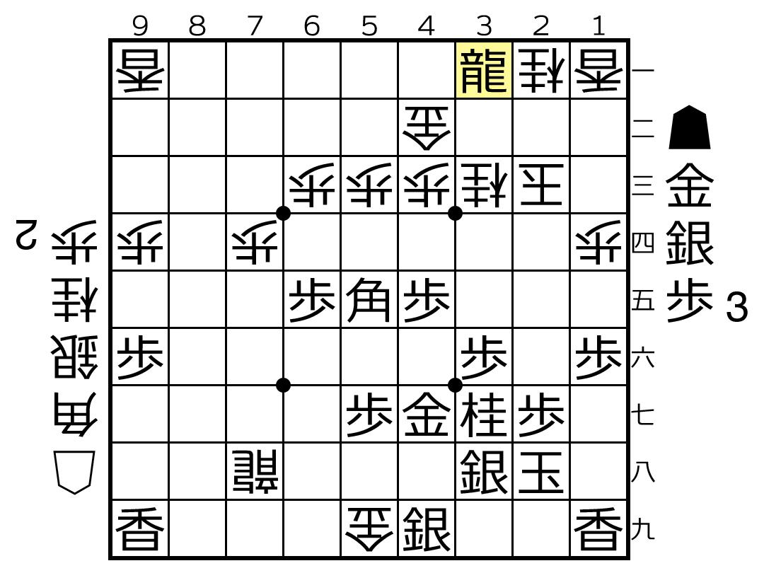 f:id:yuhib:20210709140435p:plain