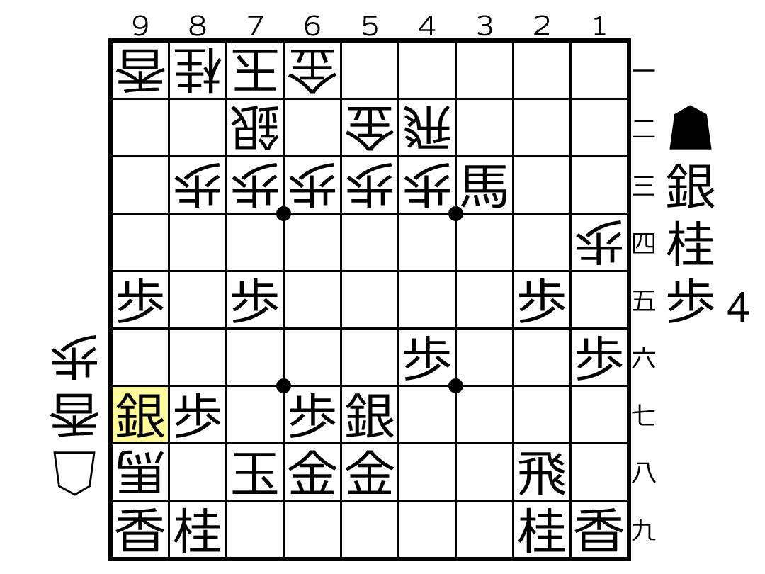 f:id:yuhib:20210712113553p:plain