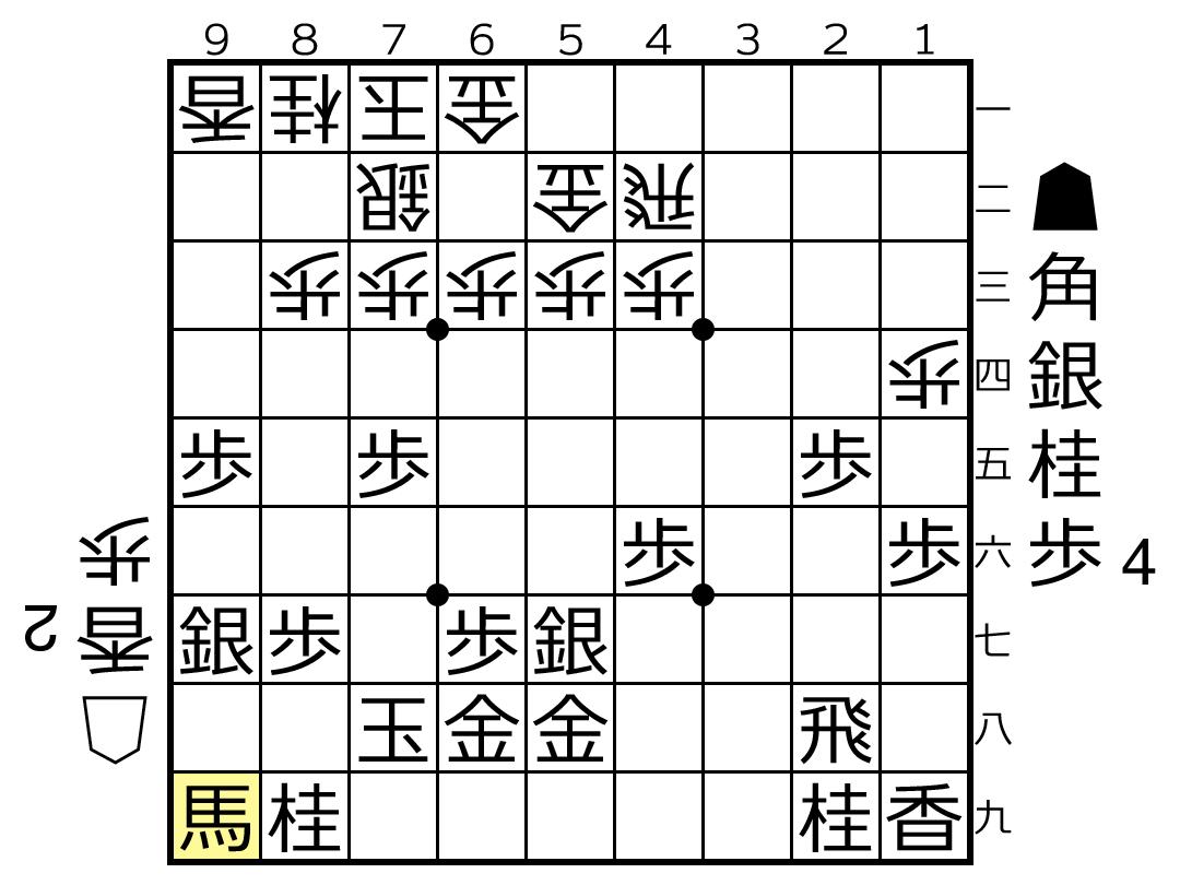 f:id:yuhib:20210712113736p:plain