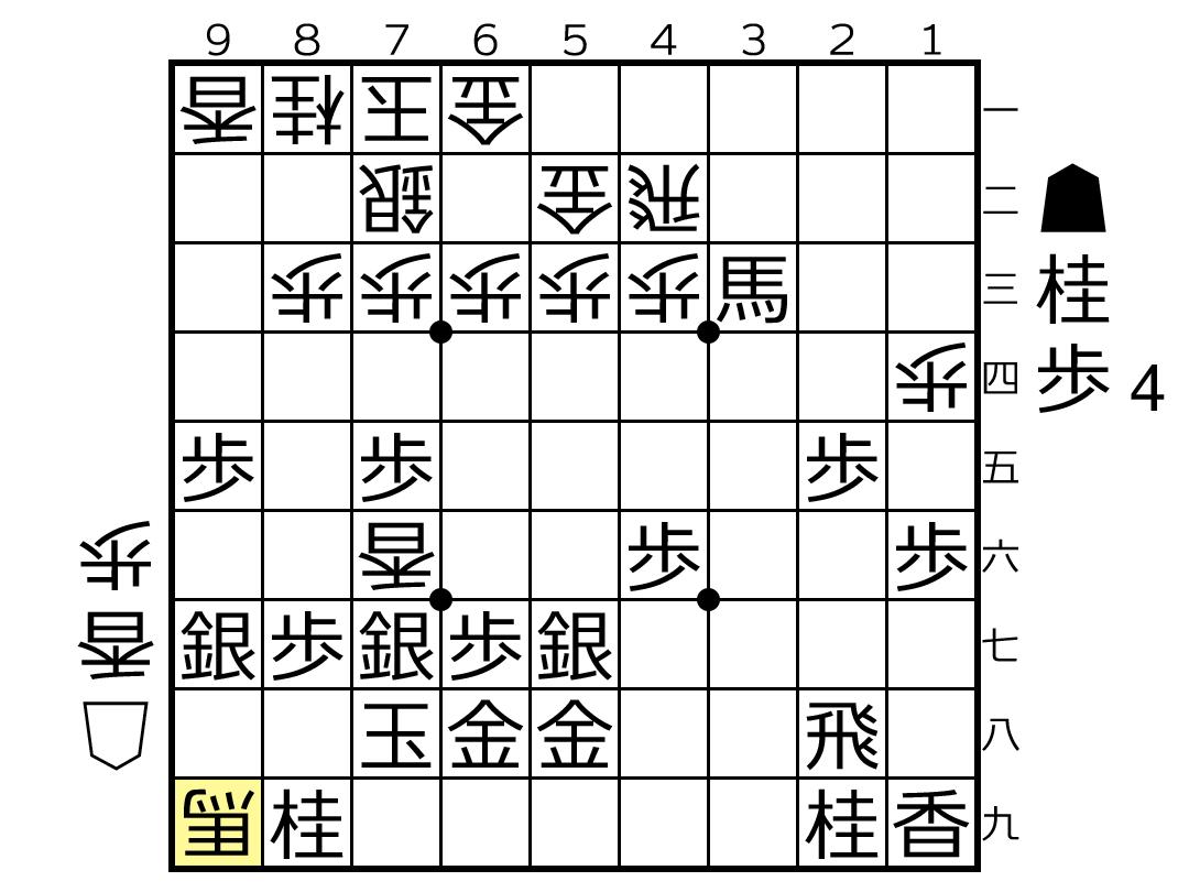 f:id:yuhib:20210712114140p:plain