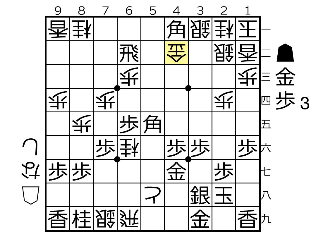 f:id:yuhib:20210713112700p:plain