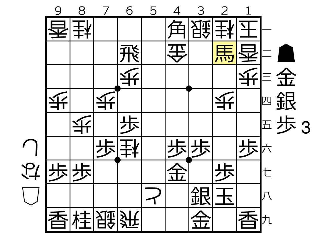f:id:yuhib:20210713112712p:plain