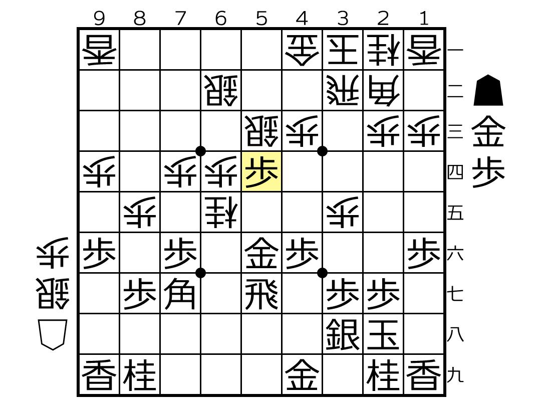 f:id:yuhib:20210713113734p:plain