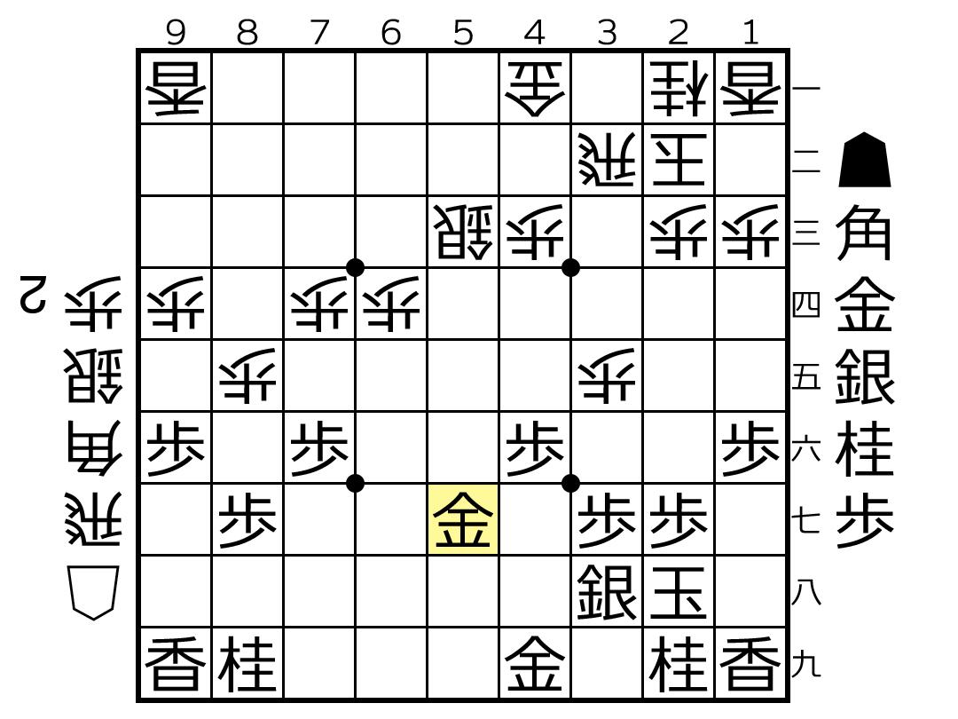 f:id:yuhib:20210713113959p:plain