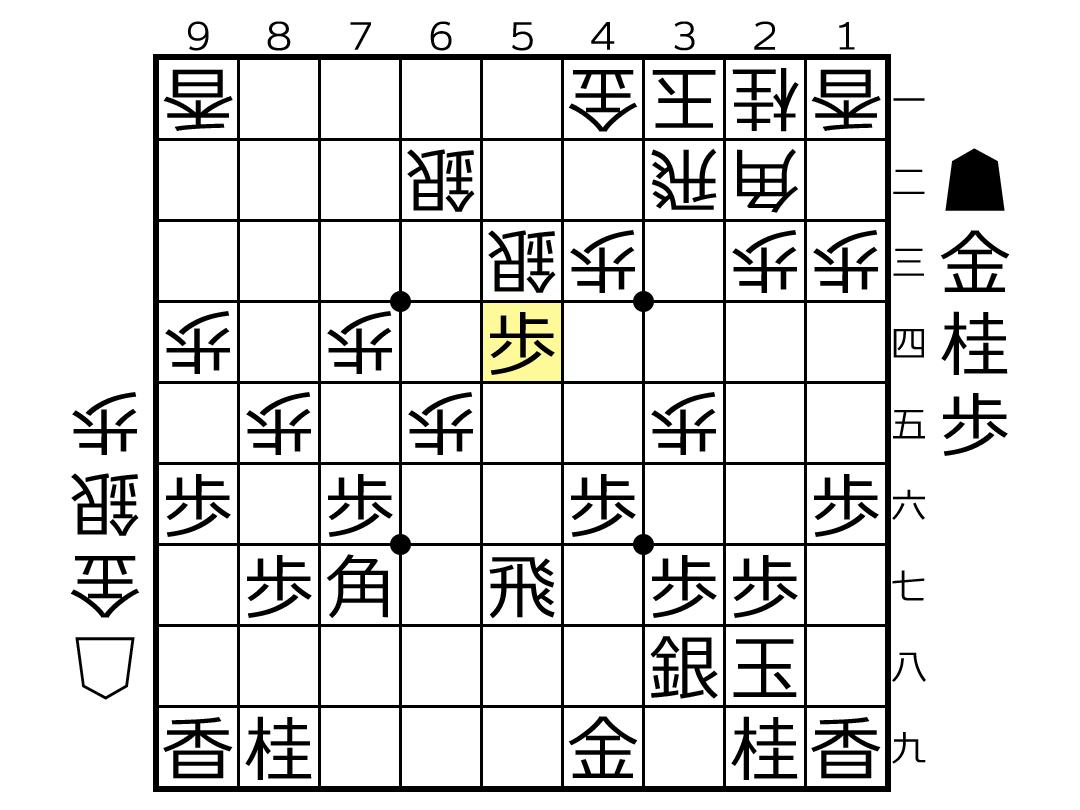 f:id:yuhib:20210713114203p:plain