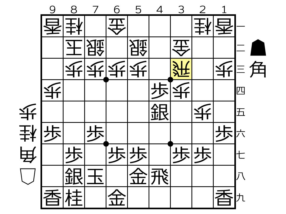 f:id:yuhib:20210714142617p:plain
