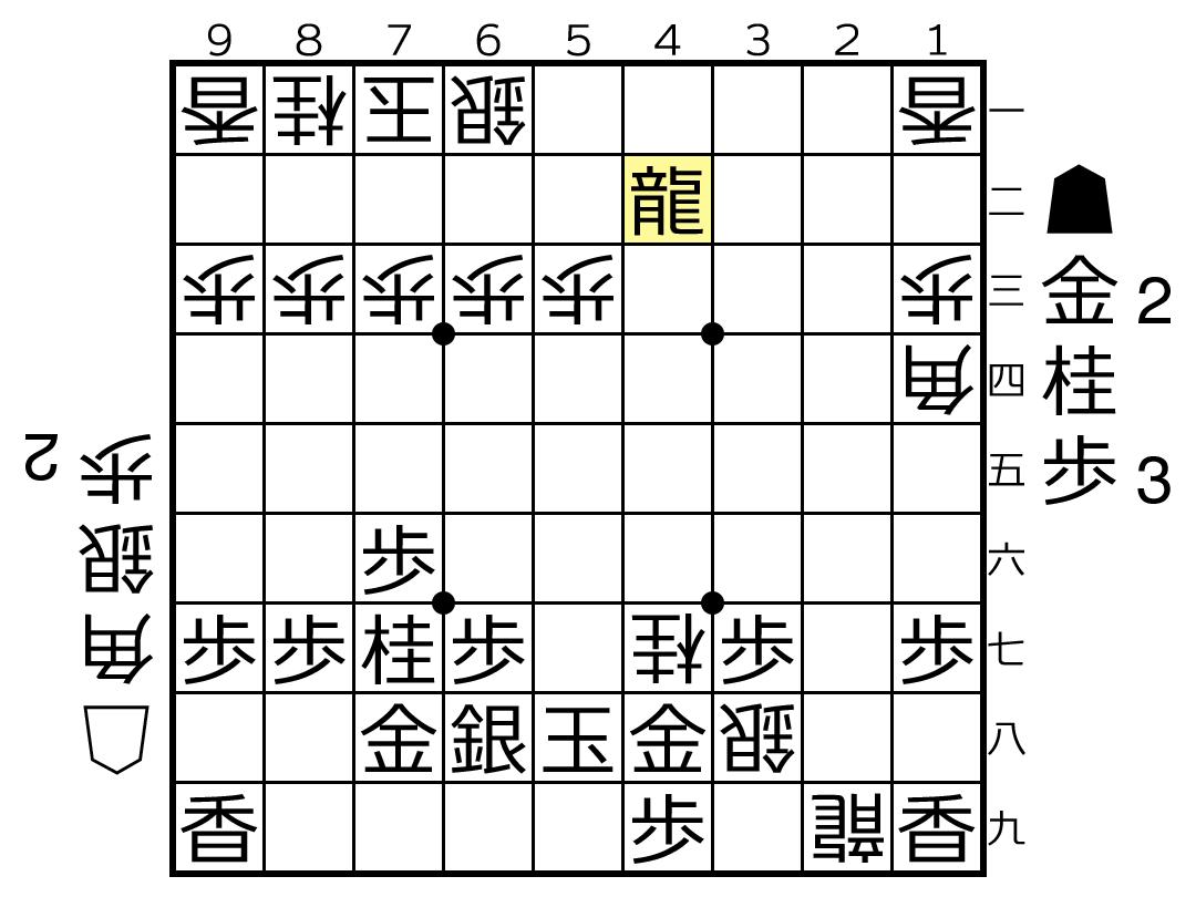 f:id:yuhib:20210714144032p:plain