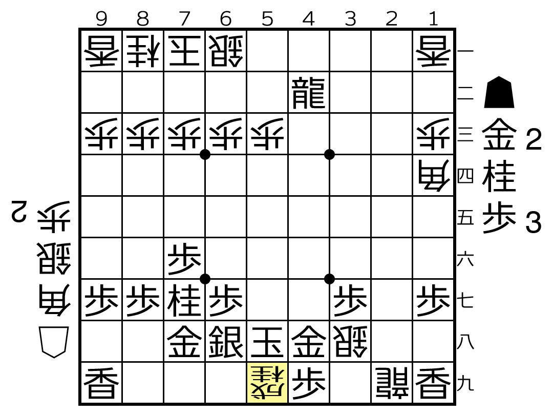 f:id:yuhib:20210714144241p:plain