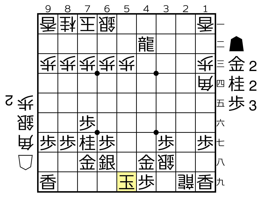 f:id:yuhib:20210714144347p:plain