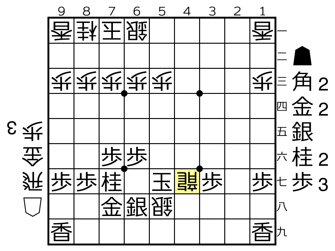 f:id:yuhib:20210714144745p:plain
