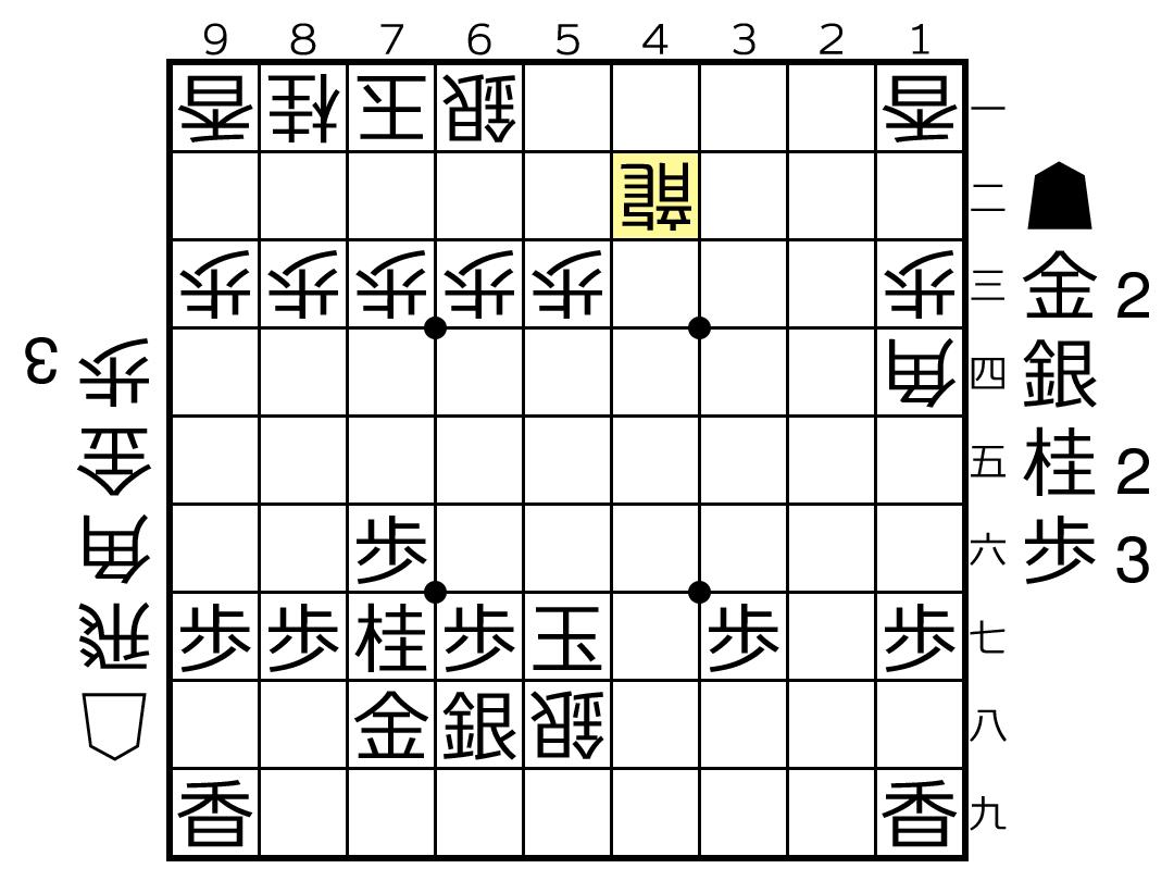 f:id:yuhib:20210714145029p:plain