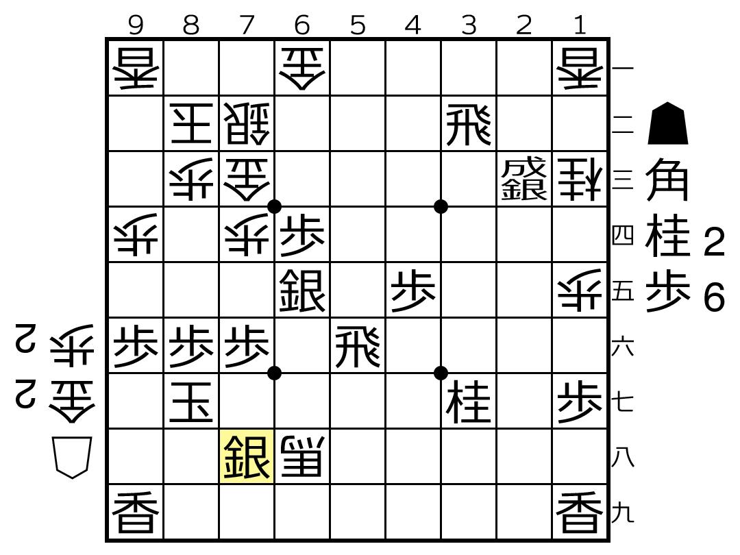 f:id:yuhib:20210715105233p:plain