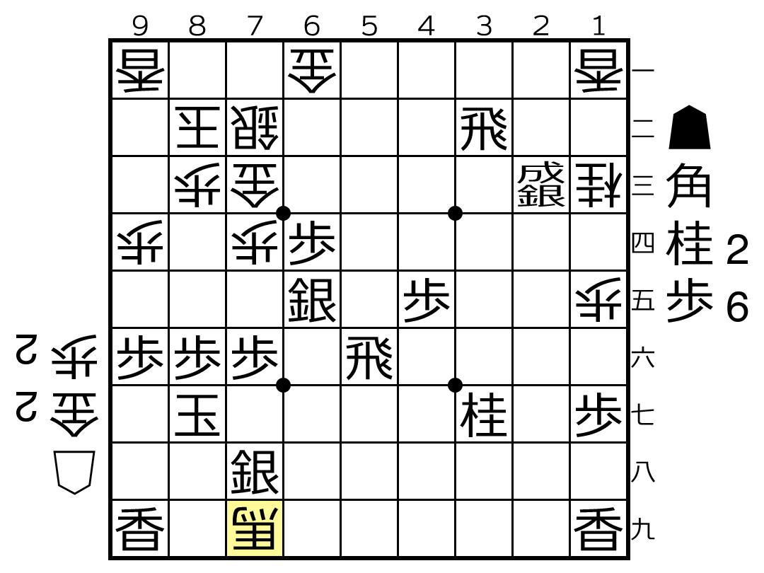 f:id:yuhib:20210715105326p:plain