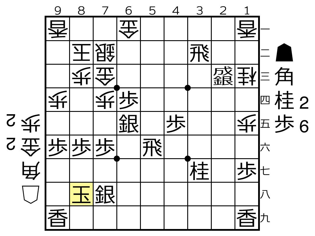 f:id:yuhib:20210715105456p:plain