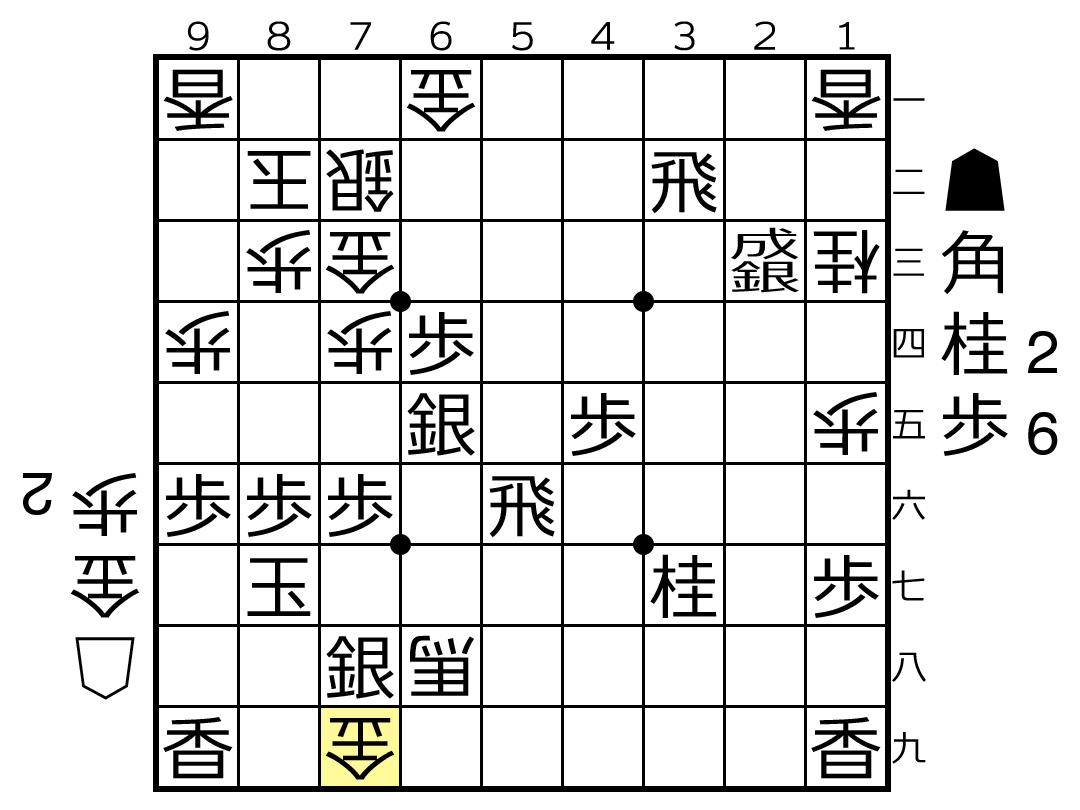 f:id:yuhib:20210715105726p:plain