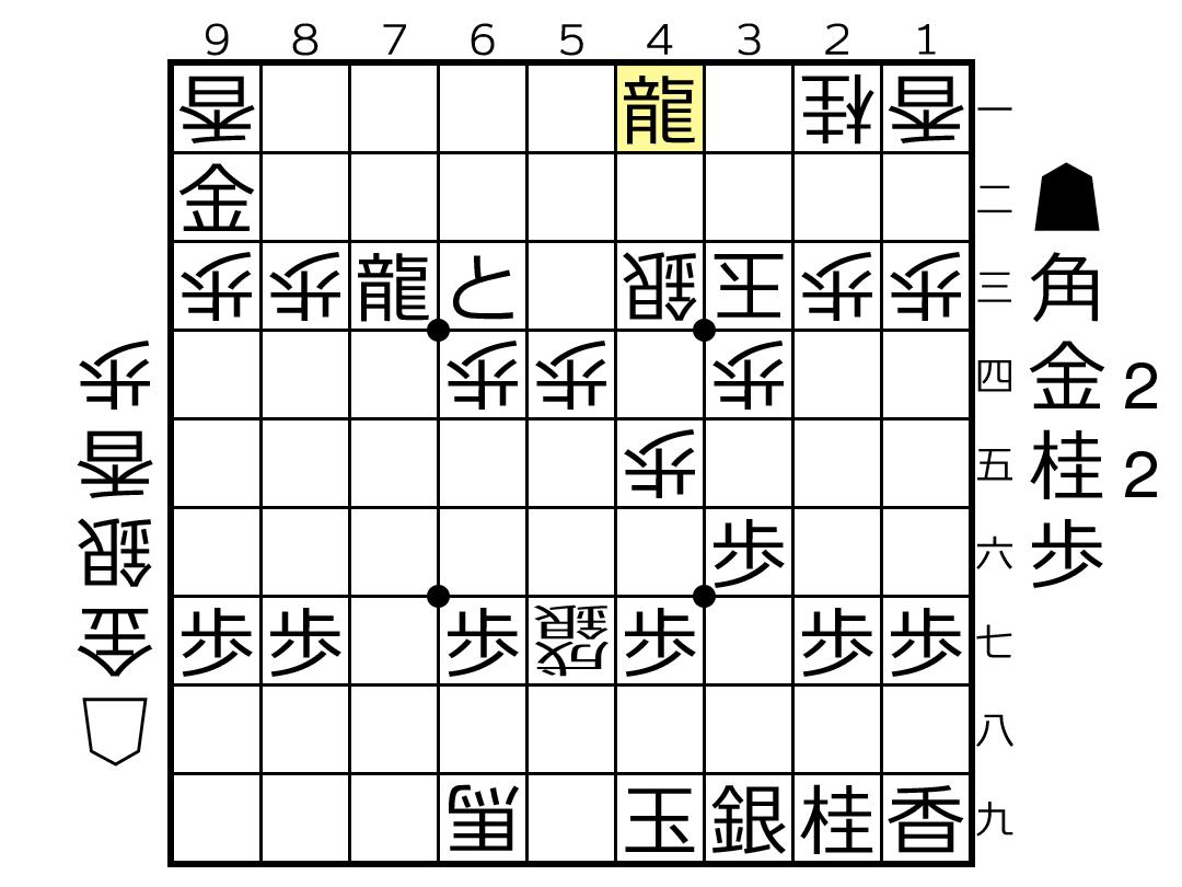 f:id:yuhib:20210715110620p:plain