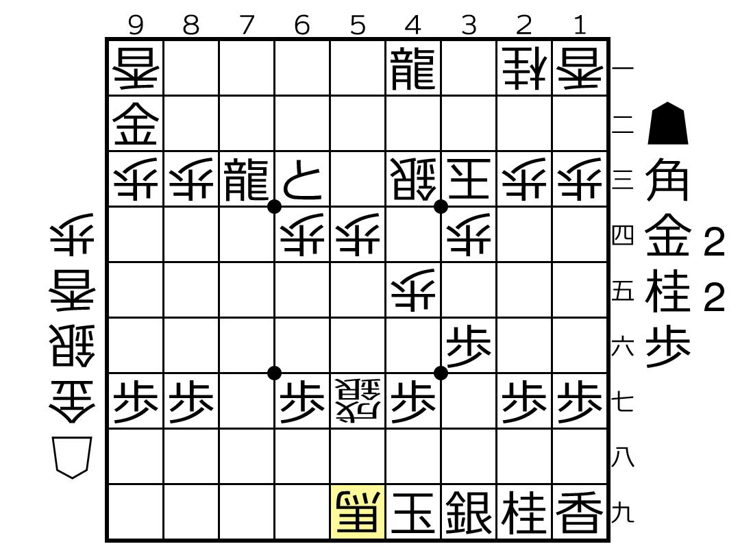 f:id:yuhib:20210715111019p:plain