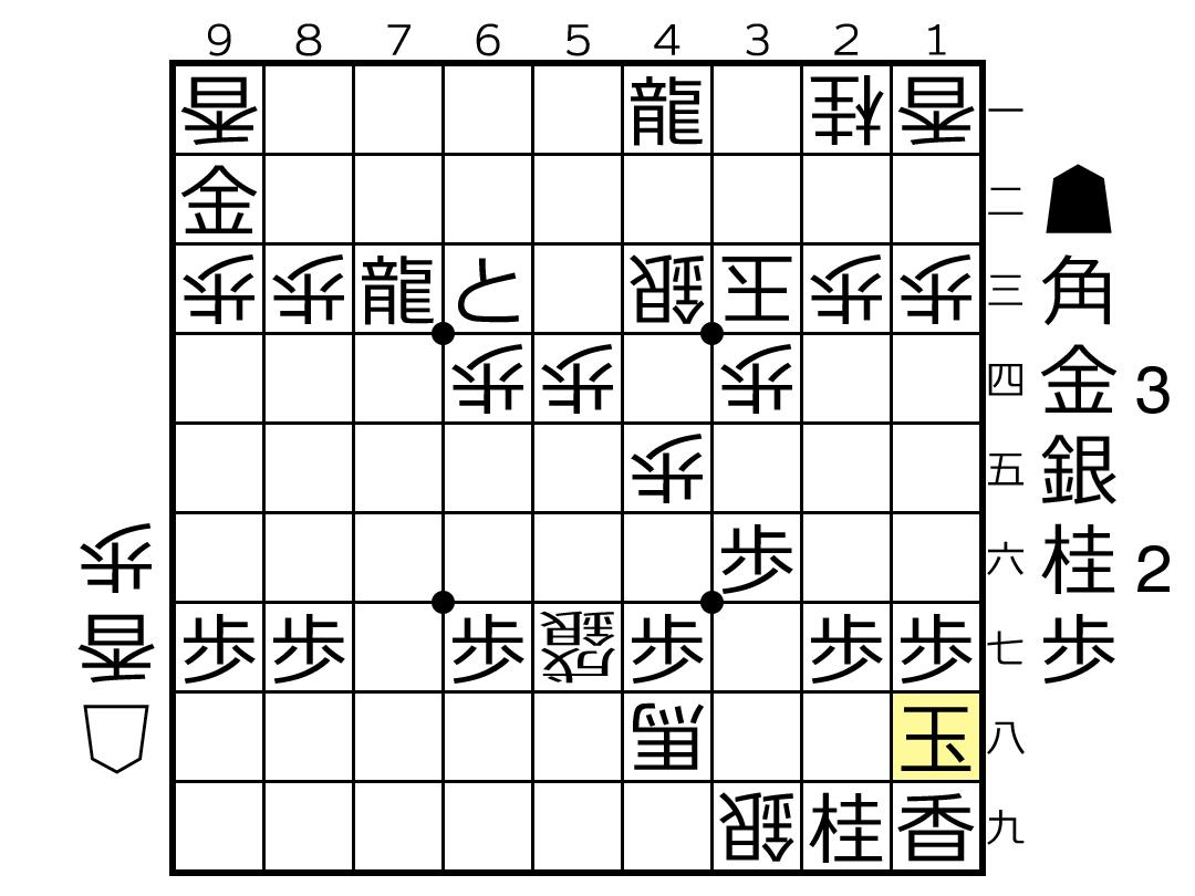 f:id:yuhib:20210715111246p:plain