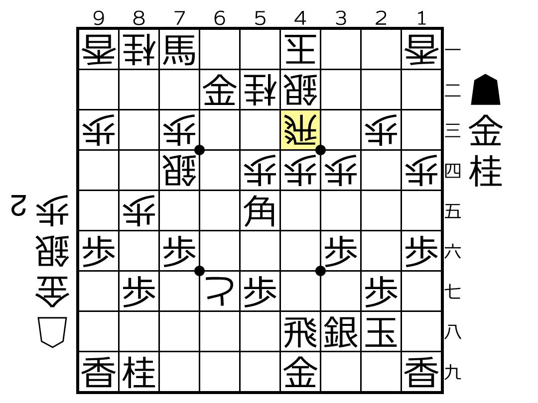 f:id:yuhib:20210716104531p:plain