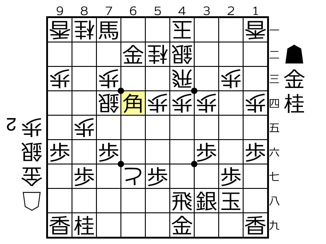 f:id:yuhib:20210716104640p:plain