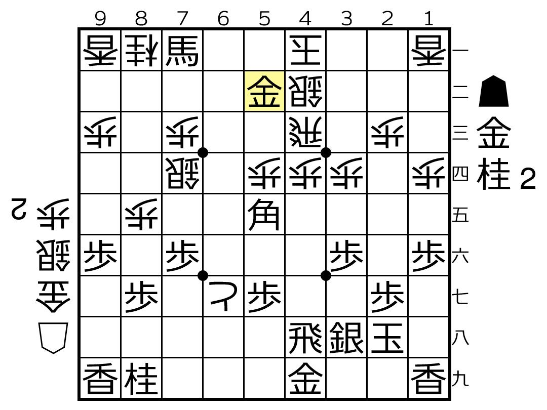 f:id:yuhib:20210716104947p:plain