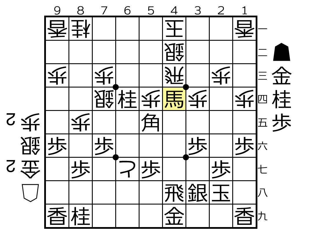 f:id:yuhib:20210716105134p:plain