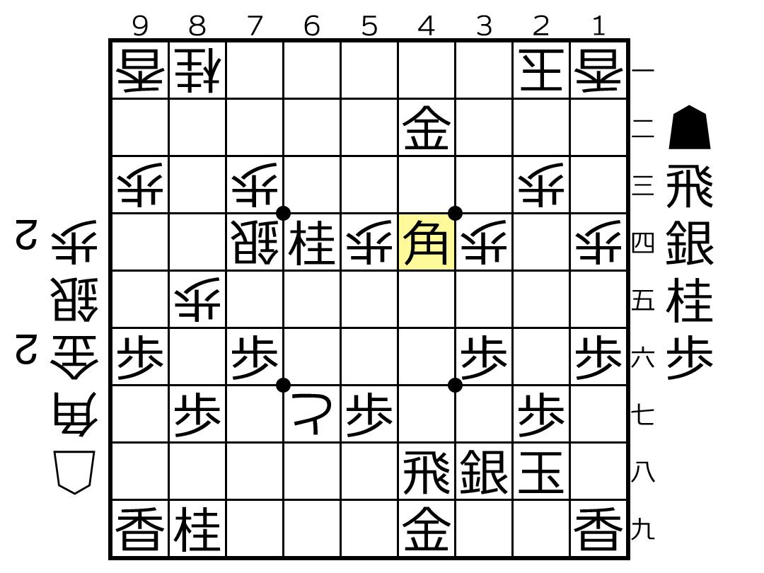 f:id:yuhib:20210716105549p:plain