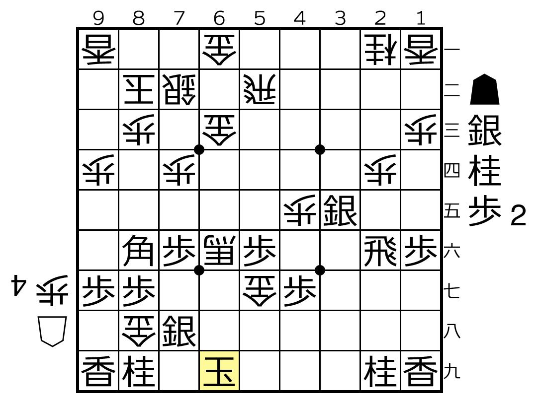 f:id:yuhib:20210716110747p:plain